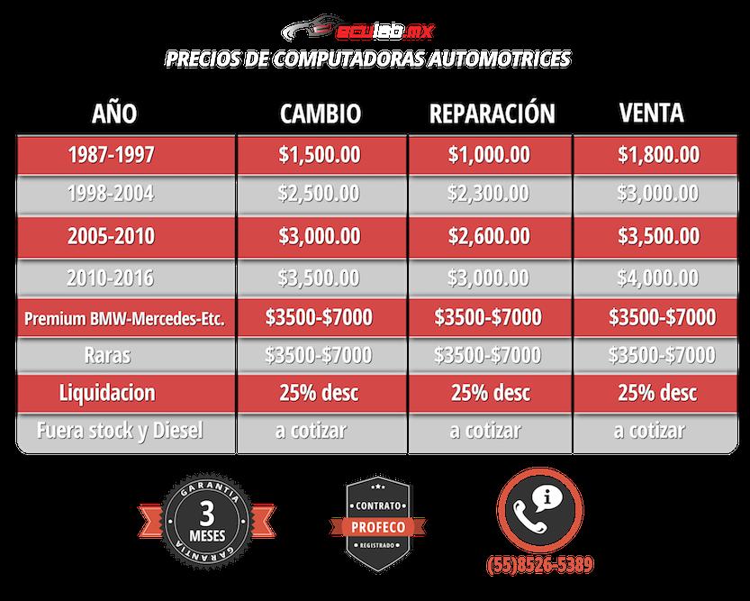 precio de computadoras automotrices